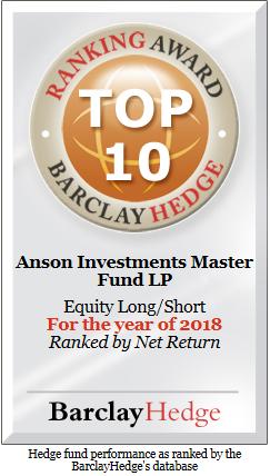 News | Anson Funds Management