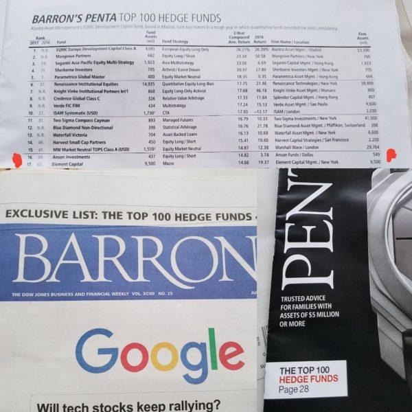 Barron's Penta Top 100 Anson Funds